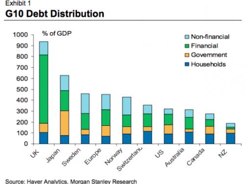 g10-debt.png