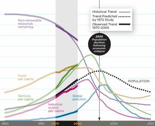 Futurism-Got-Corn-graph-631-thumb.jpg